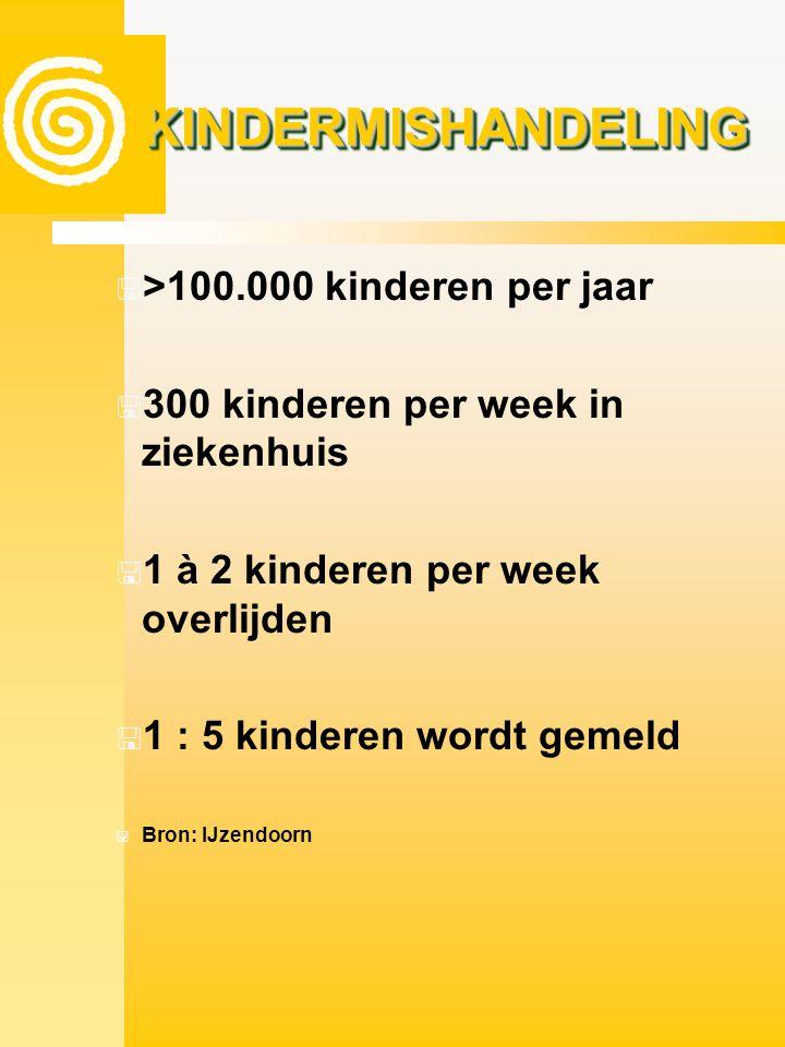 KINDERMISHANDELING >100.000 kinderen per jaar