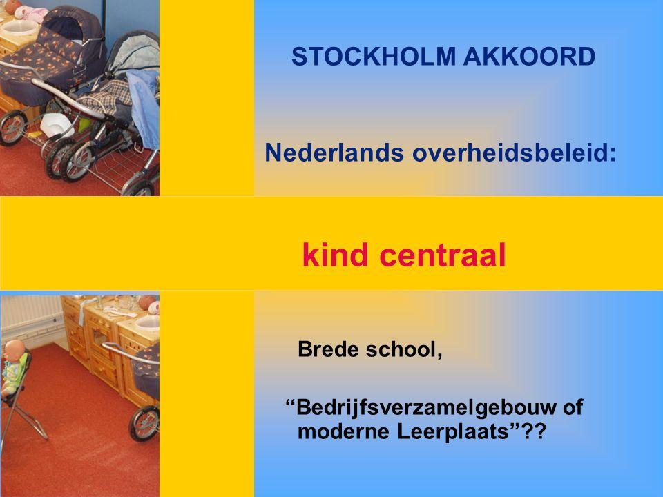 Nederlands overheidsbeleid: