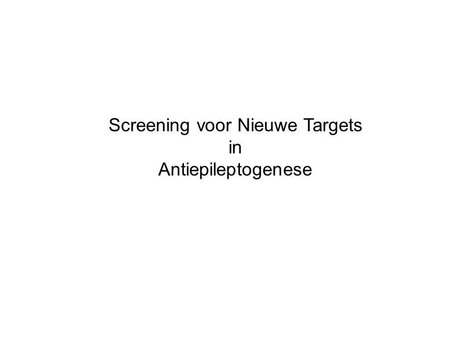Screening voor Nieuwe Targets