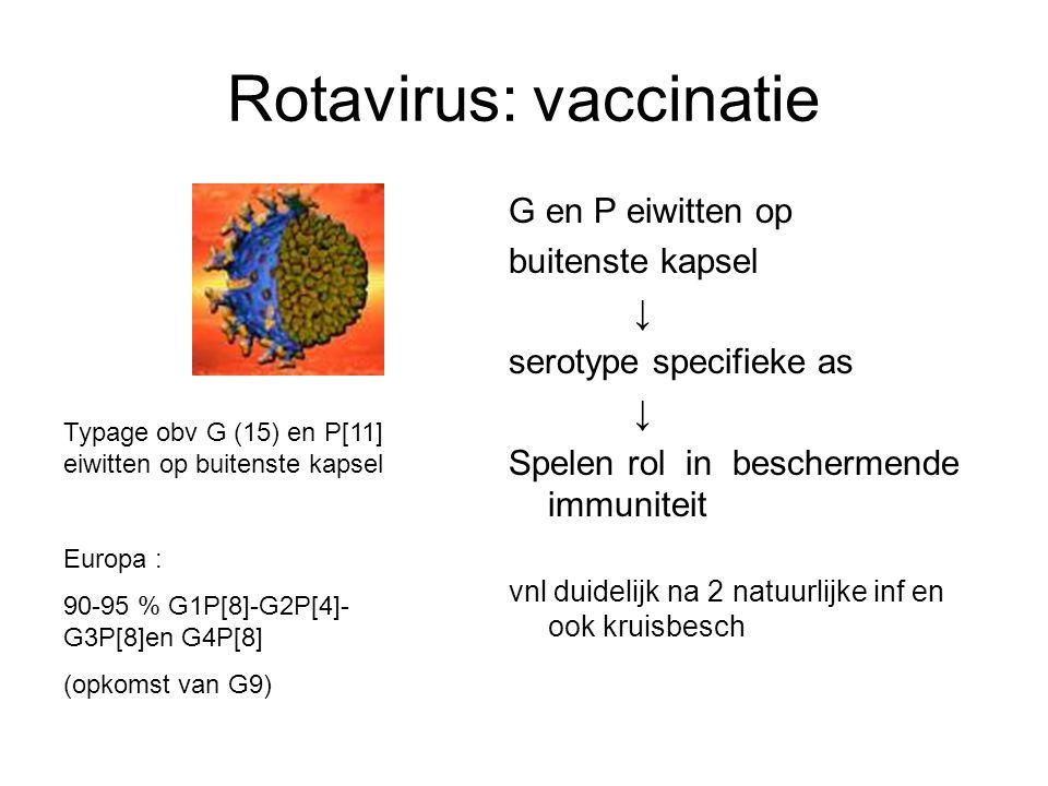 Rotavirus: vaccinatie