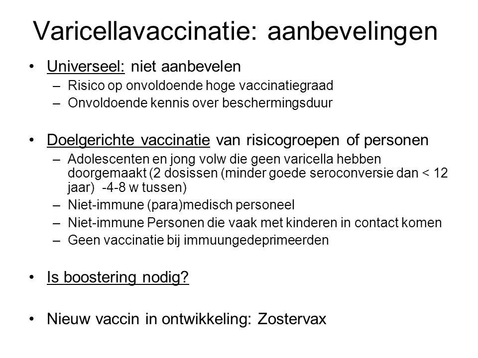 Varicellavaccinatie: aanbevelingen