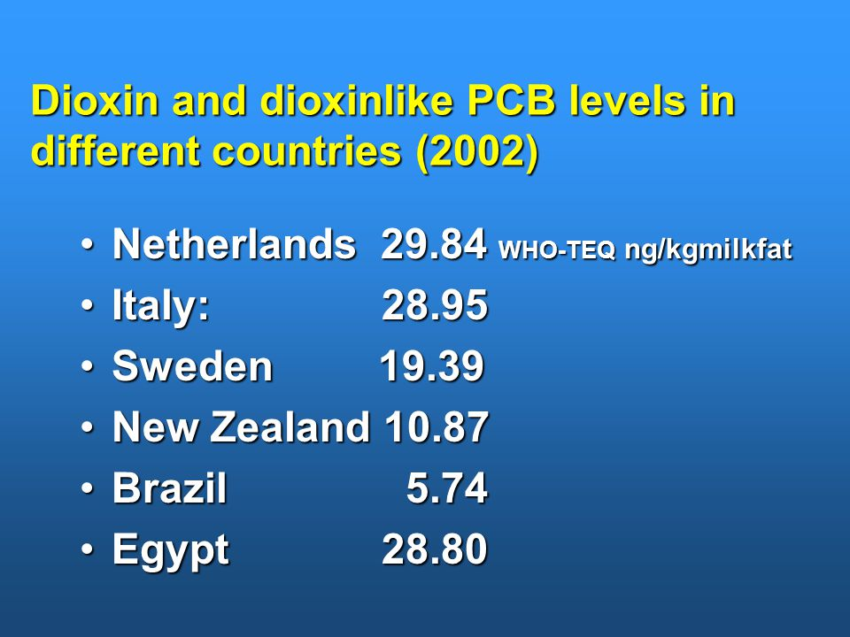 Dioxin and dioxinlike PCB levels in different countries (2002)