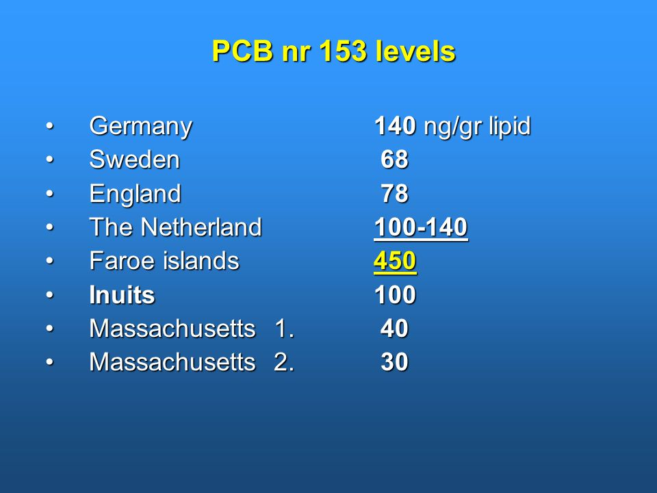PCB nr 153 levels Germany 140 ng/gr lipid Sweden 68 England 78