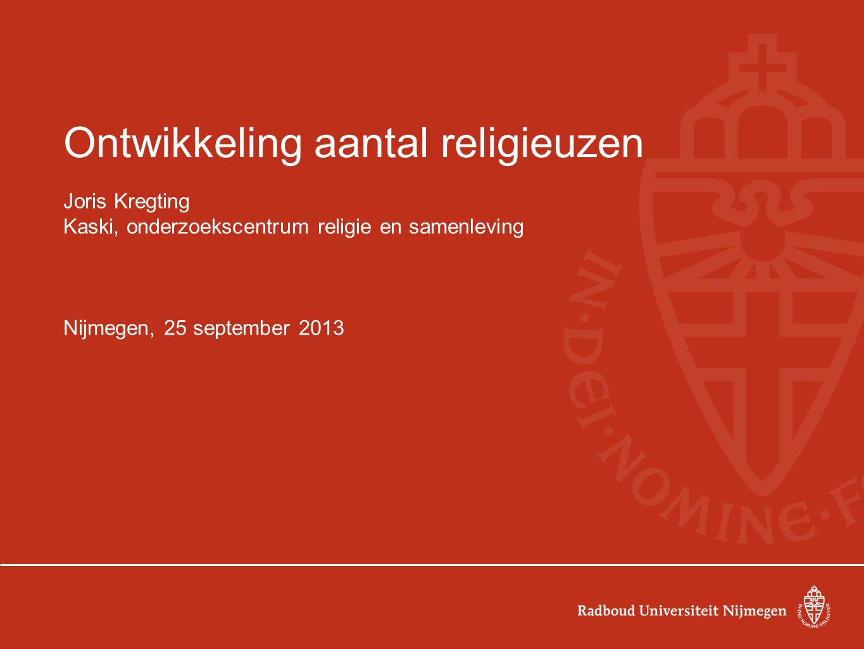 Ontwikkeling aantal religieuzen