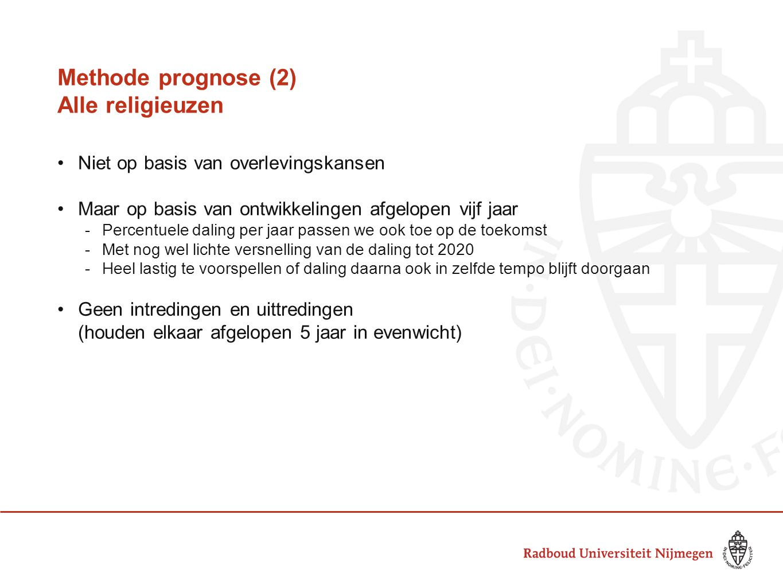 Methode prognose (2) Alle religieuzen