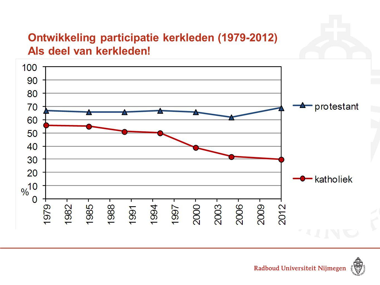 Ontwikkeling participatie kerkleden (1979-2012) Als deel van kerkleden!
