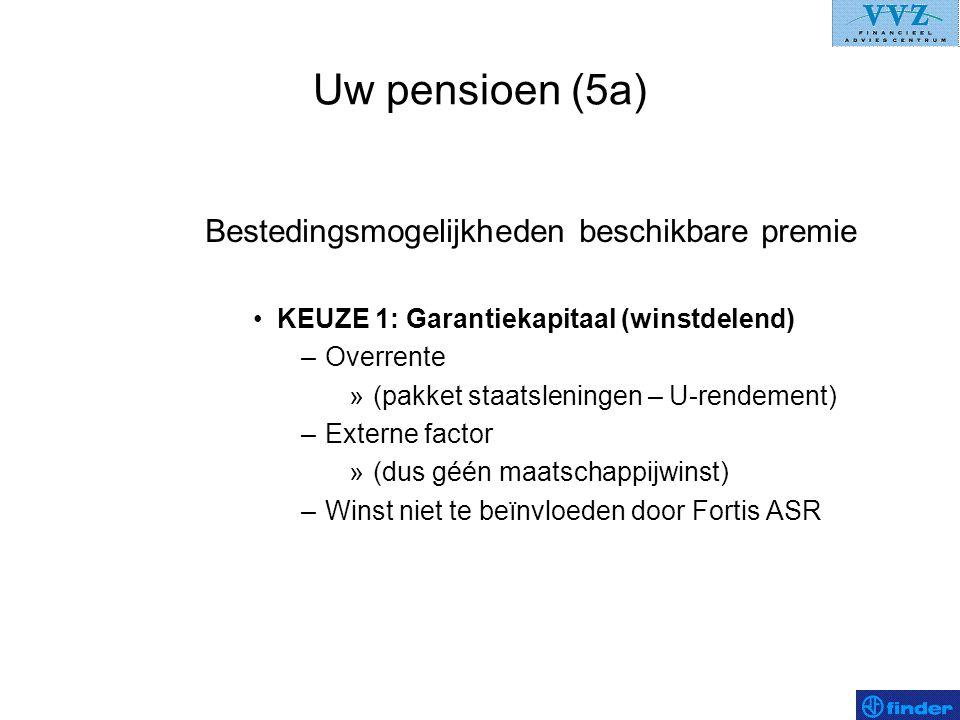 Uw pensioen (5a) Bestedingsmogelijkheden beschikbare premie