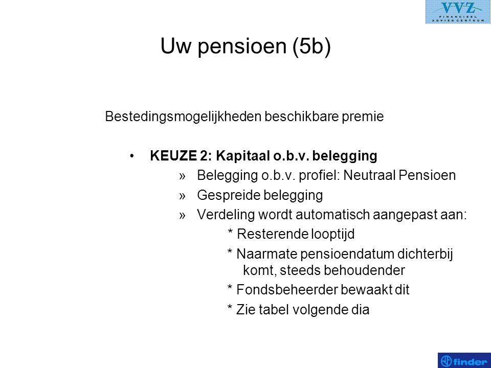 Uw pensioen (5b) Bestedingsmogelijkheden beschikbare premie