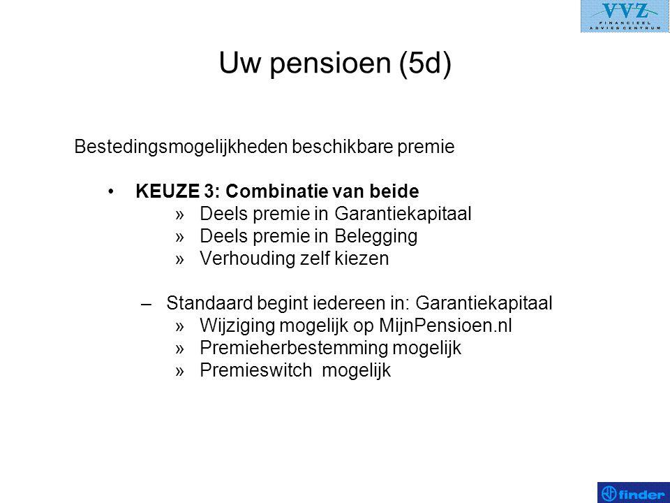 Uw pensioen (5d) Bestedingsmogelijkheden beschikbare premie