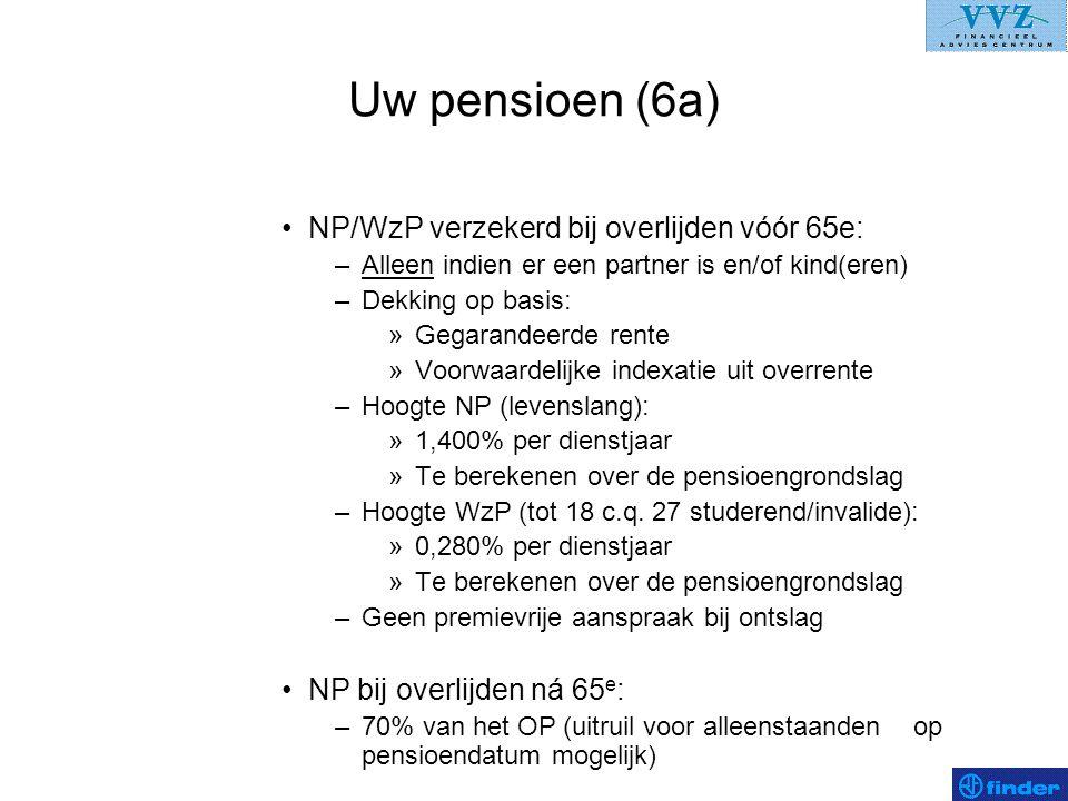 Uw pensioen (6a) NP/WzP verzekerd bij overlijden vóór 65e:
