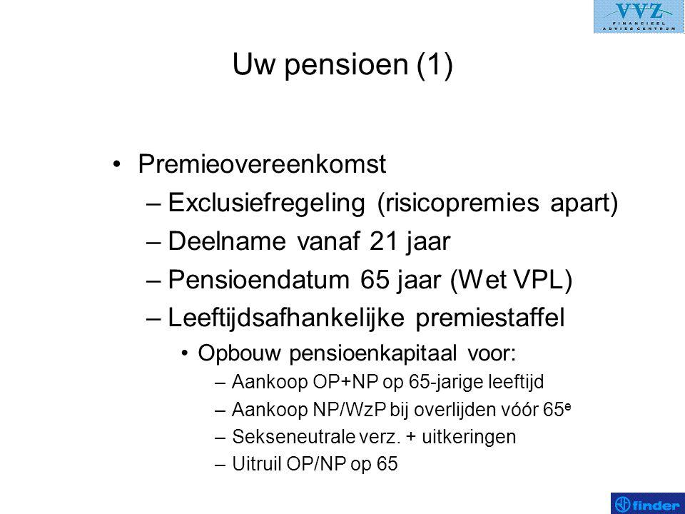 Uw pensioen (1) Premieovereenkomst
