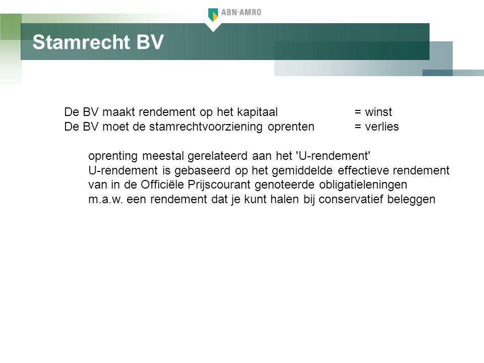 Stamrecht BV De BV maakt rendement op het kapitaal = winst