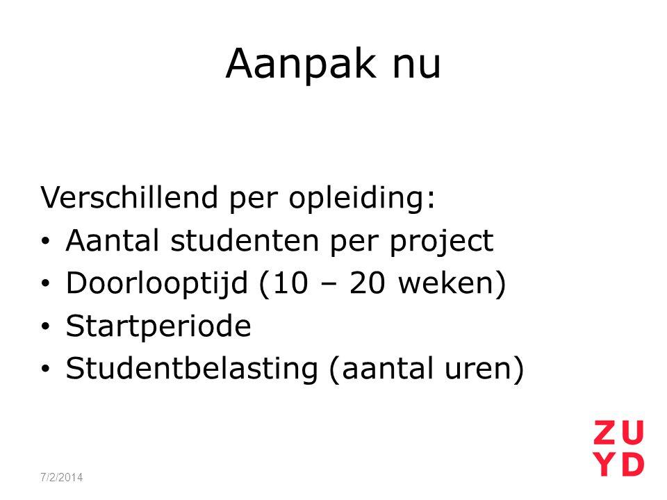 Aanpak nu Verschillend per opleiding: Aantal studenten per project
