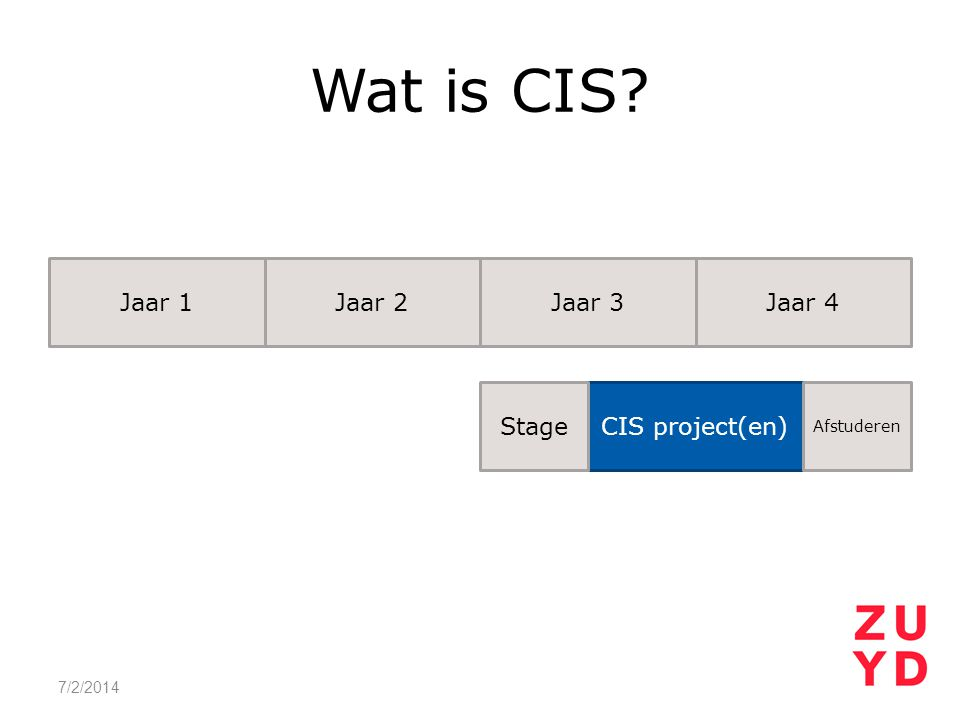 Wat is CIS Jaar 1 Jaar 2 Jaar 3 Jaar 4 Stage CIS project(en)