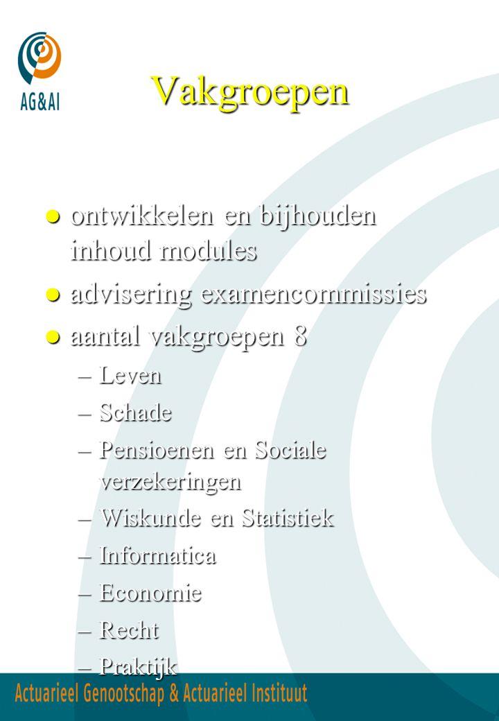 Vakgroepen ontwikkelen en bijhouden inhoud modules