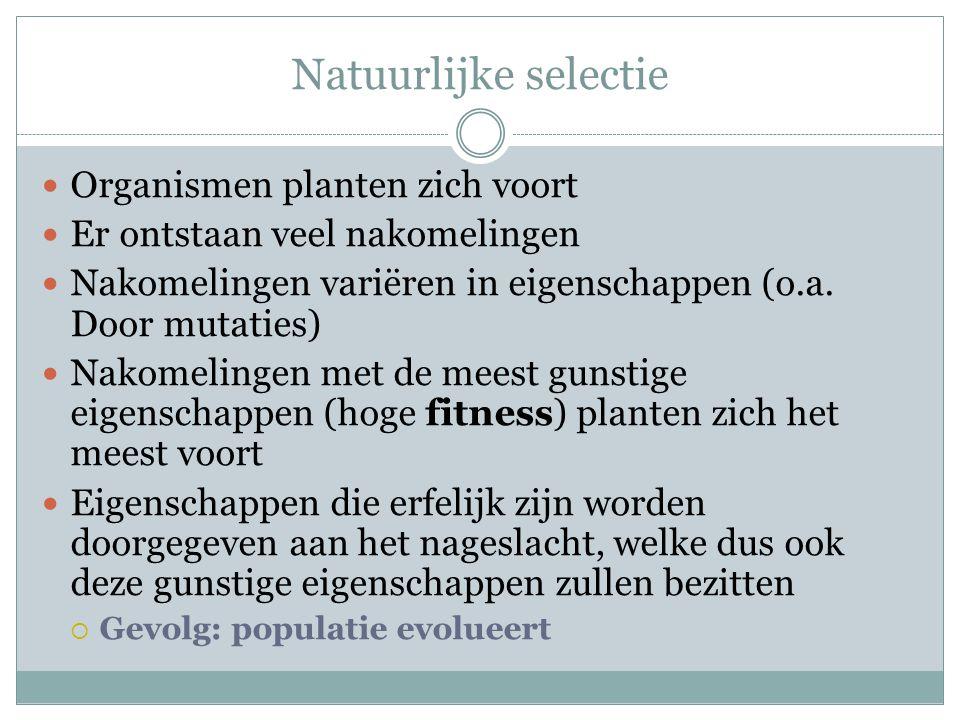 Natuurlijke selectie Organismen planten zich voort