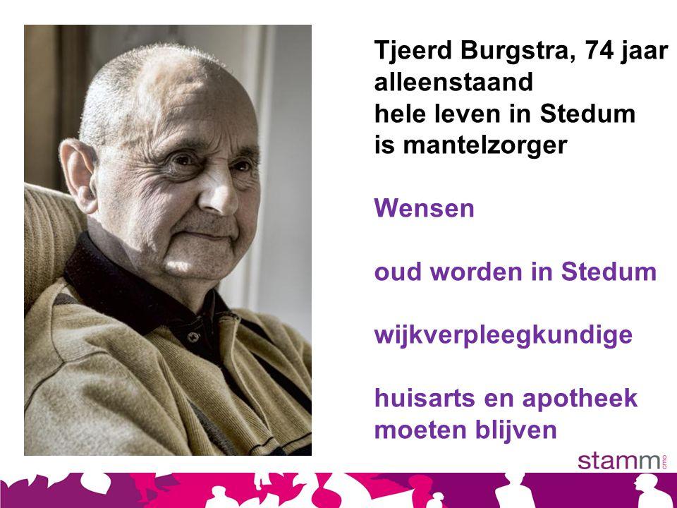 Tjeerd Burgstra, 74 jaar alleenstaand hele leven in Stedum is mantelzorger Wensen oud worden in Stedum wijkverpleegkundige huisarts en apotheek moeten blijven