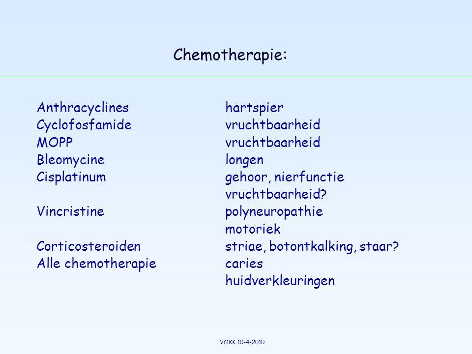 Chemotherapie: Anthracyclines hartspier Cyclofosfamide vruchtbaarheid