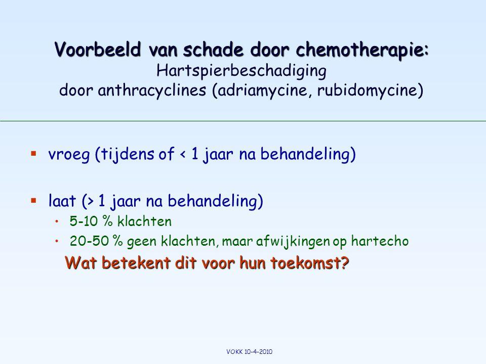 Voorbeeld van schade door chemotherapie: Hartspierbeschadiging door anthracyclines (adriamycine, rubidomycine)