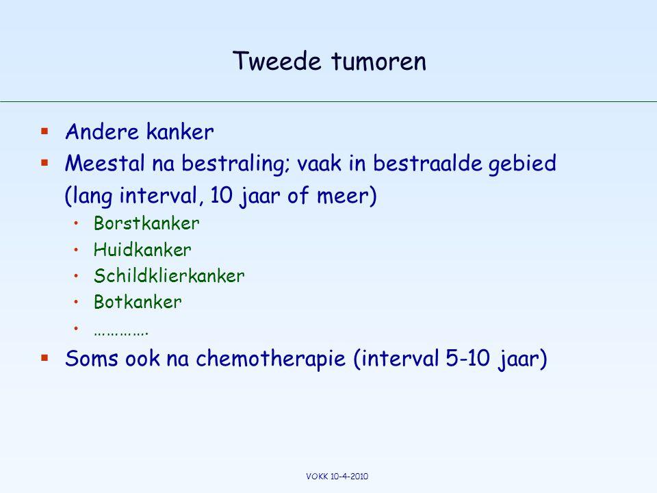 Tweede tumoren Andere kanker