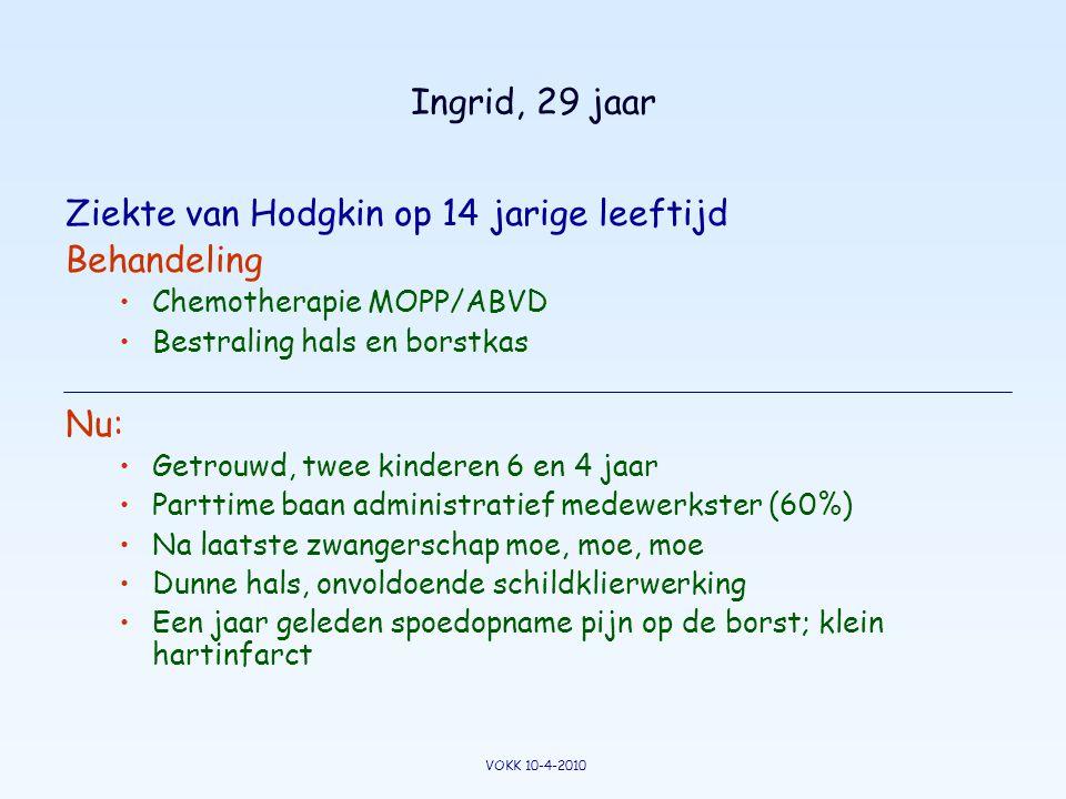 Ziekte van Hodgkin op 14 jarige leeftijd Behandeling