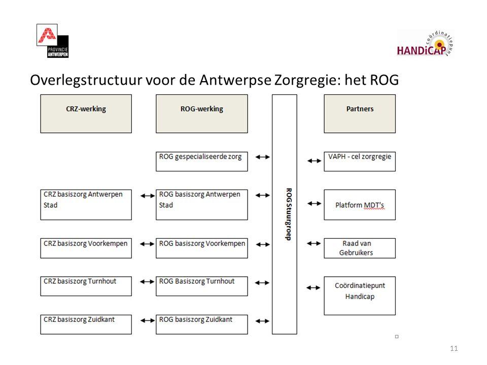 Overlegstructuur voor de Antwerpse Zorgregie: het ROG