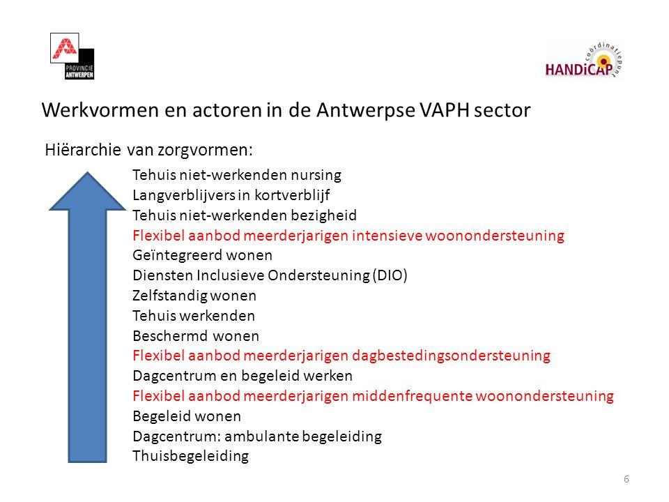 Werkvormen en actoren in de Antwerpse VAPH sector