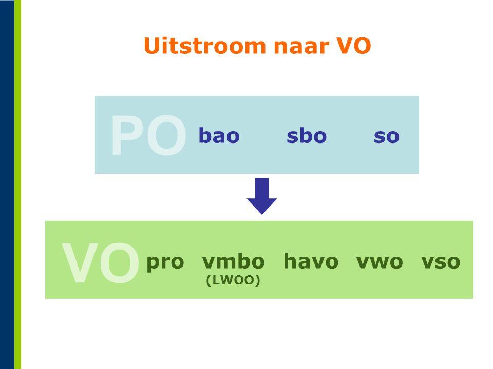 Uitstroom naar VO PO sbo bao so VO pro vmbo (LWOO) havo vwo vso 4