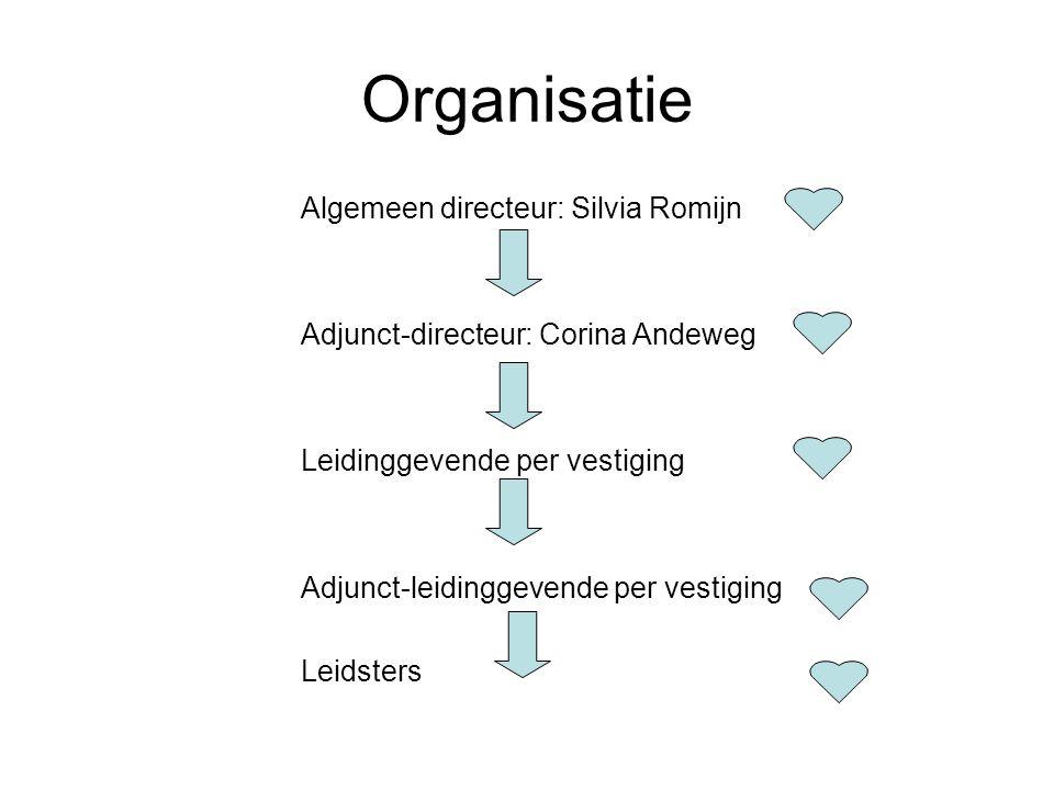 Organisatie Algemeen directeur: Silvia Romijn