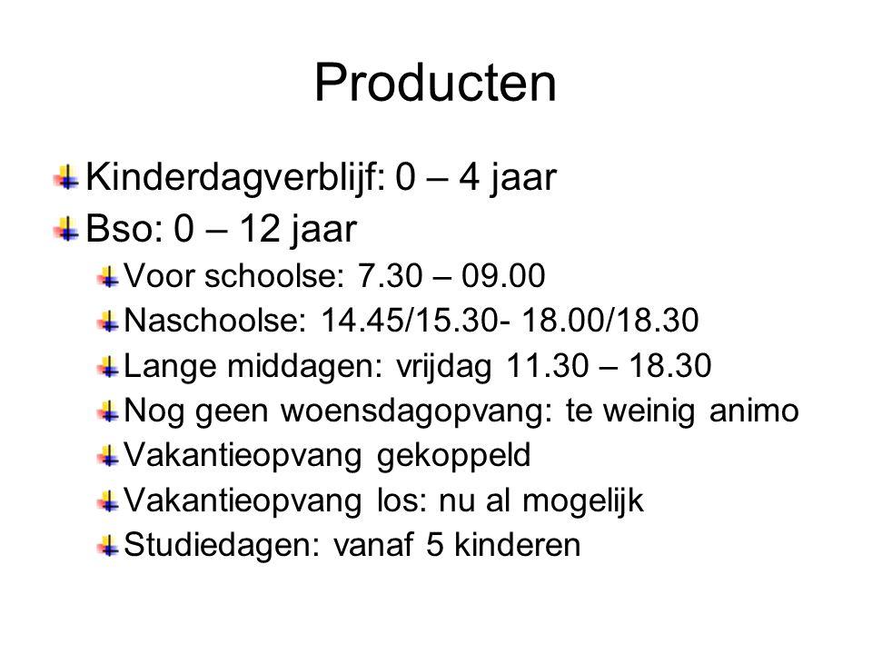 Producten Kinderdagverblijf: 0 – 4 jaar Bso: 0 – 12 jaar