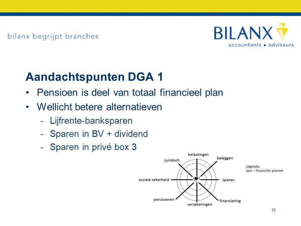 Aandachtspunten DGA 1 Pensioen is deel van totaal financieel plan