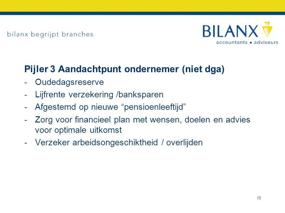 Pijler 3 Aandachtpunt ondernemer (niet dga)