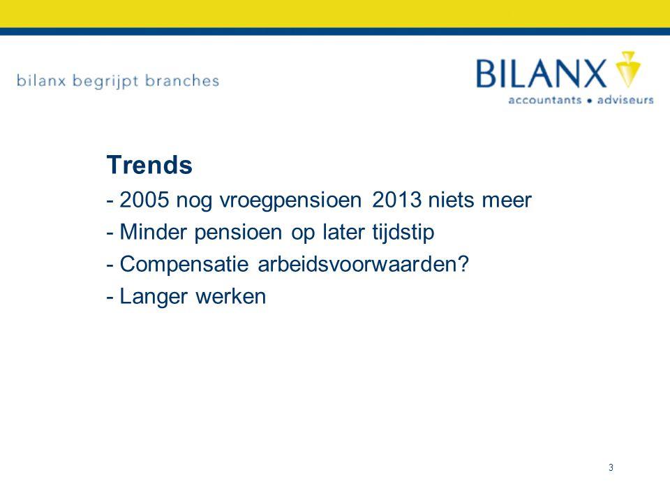Trends - 2005 nog vroegpensioen 2013 niets meer