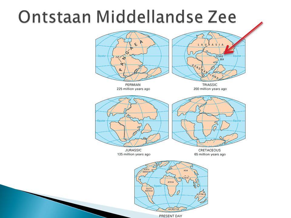 Ontstaan Middellandse Zee