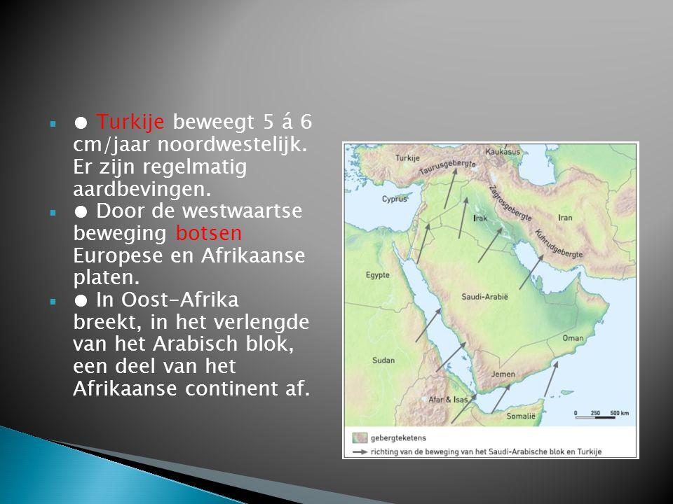 ● Turkije beweegt 5 á 6 cm/jaar noordwestelijk