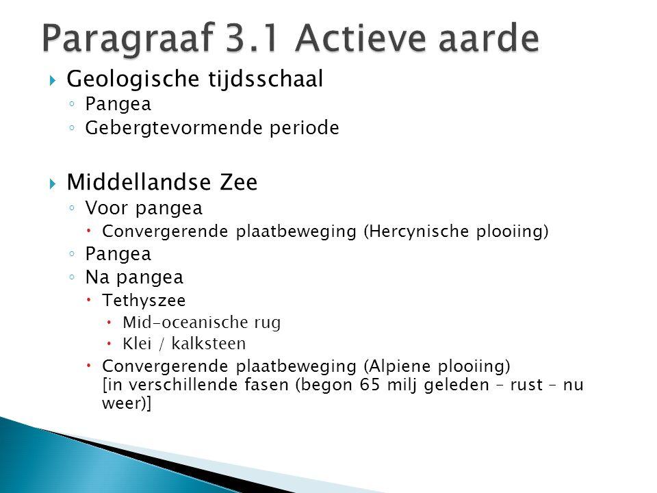 Paragraaf 3.1 Actieve aarde