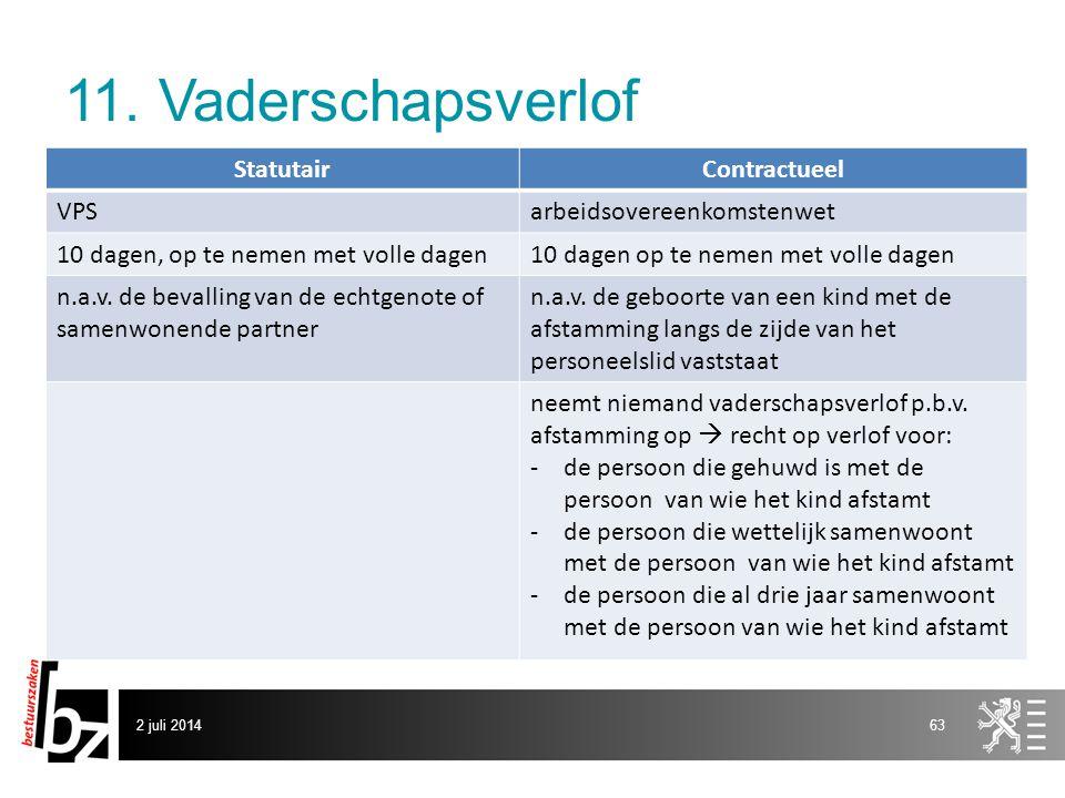11. Vaderschapsverlof Statutair Contractueel VPS