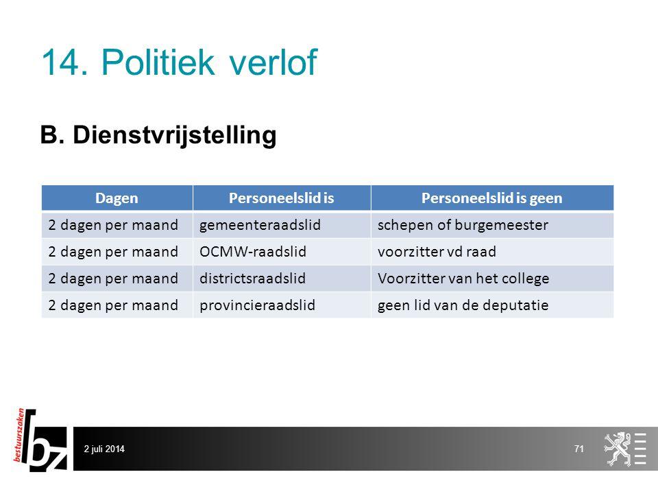 14. Politiek verlof B. Dienstvrijstelling Dagen Personeelslid is