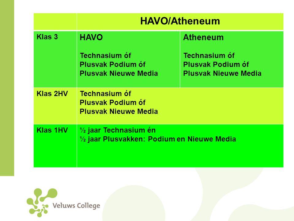 HAVO/Atheneum HAVO Atheneum Klas 3 Technasium óf Plusvak Podium óf