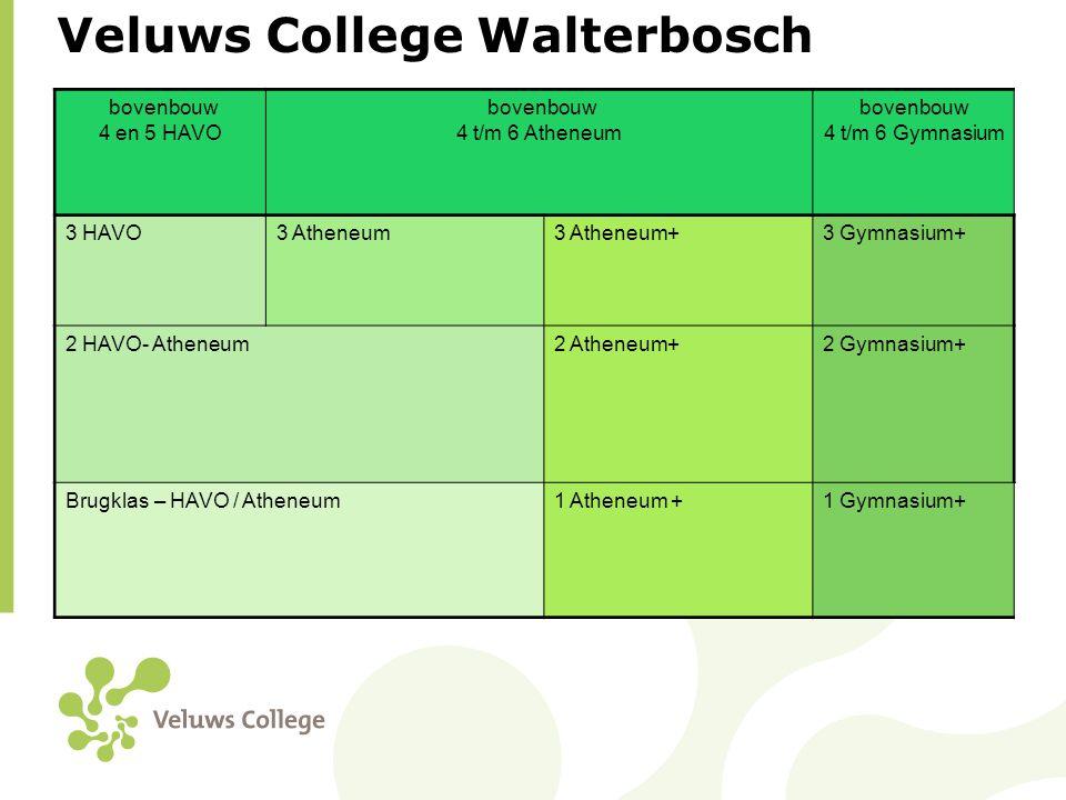 Veluws College Walterbosch