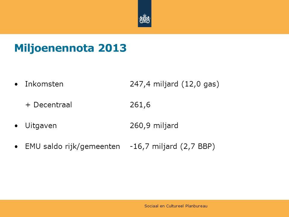 Miljoenennota 2013 Inkomsten 247,4 miljard (12,0 gas)