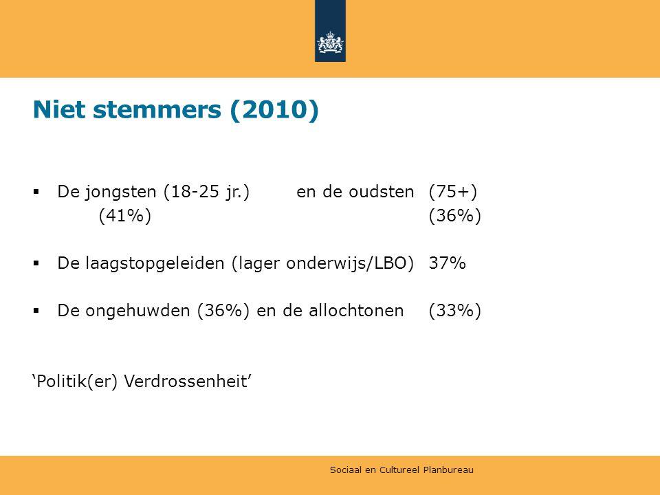 Niet stemmers (2010) De jongsten (18-25 jr.) en de oudsten (75+)