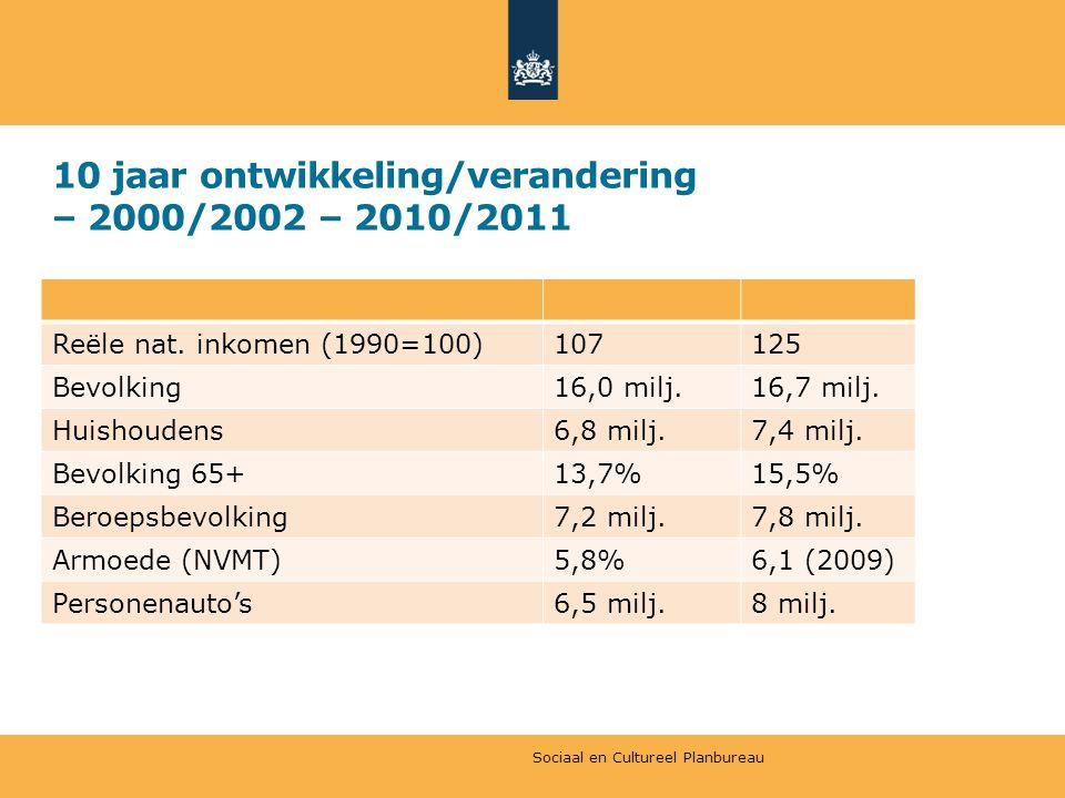 10 jaar ontwikkeling/verandering – 2000/2002 – 2010/2011