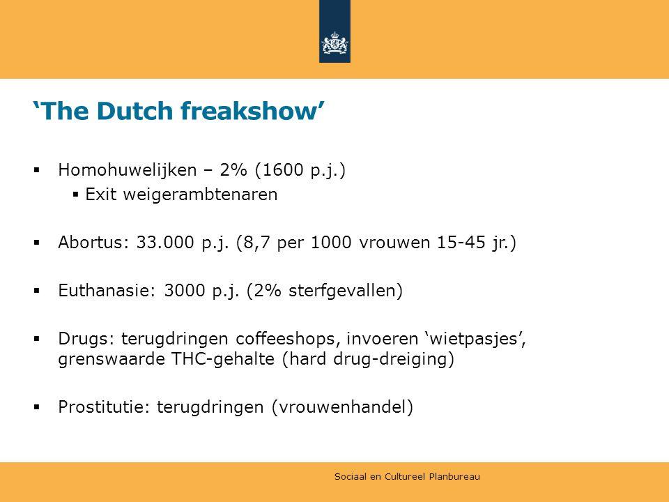 'The Dutch freakshow' Homohuwelijken – 2% (1600 p.j.)