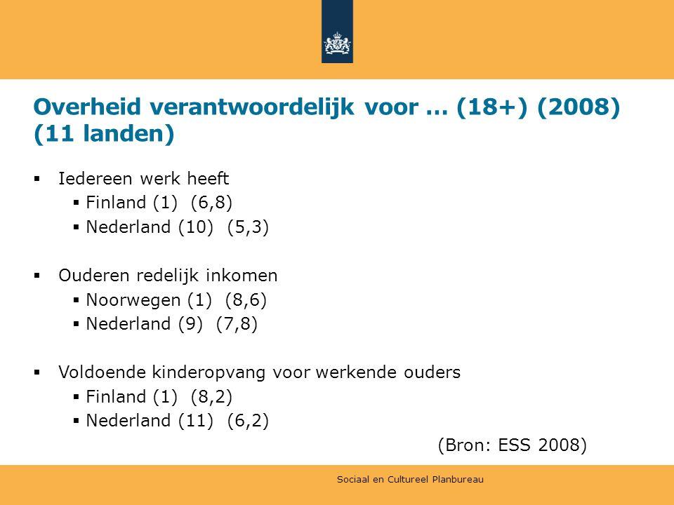 Overheid verantwoordelijk voor … (18+) (2008) (11 landen)