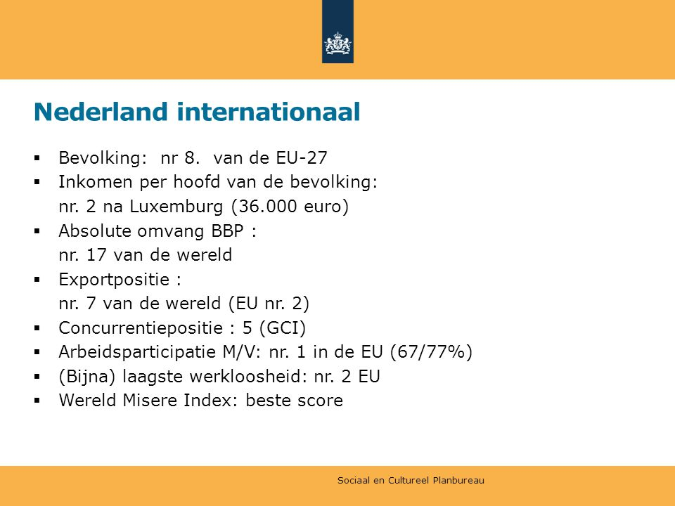 Nederland internationaal