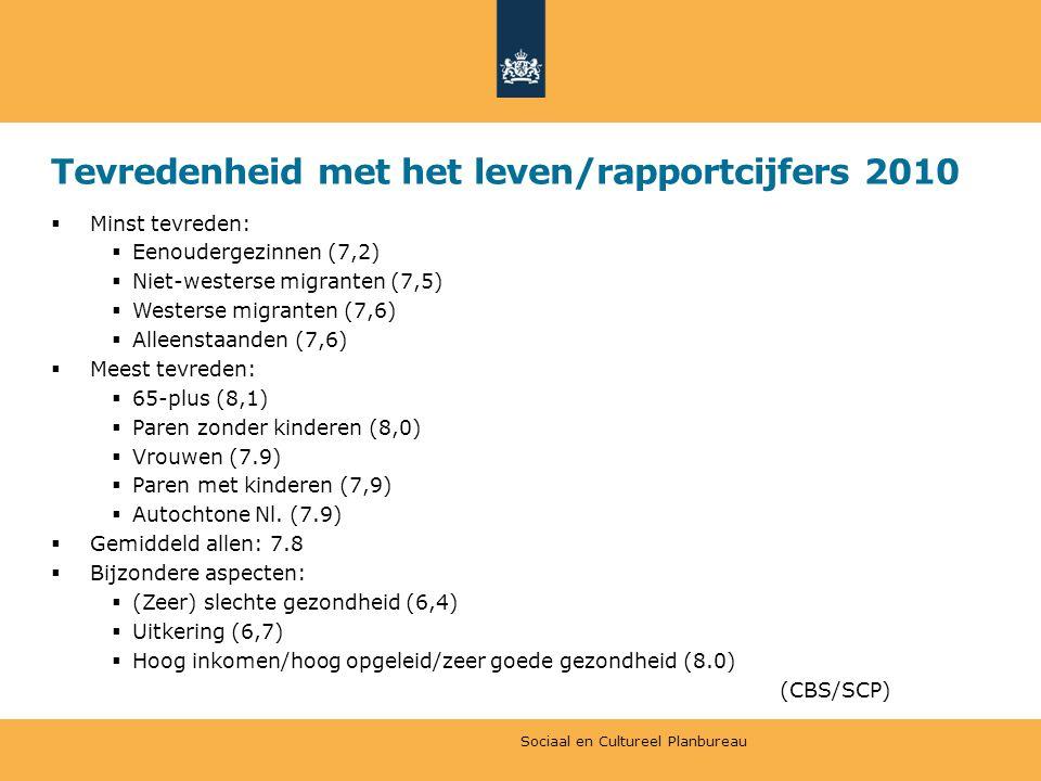 Tevredenheid met het leven/rapportcijfers 2010