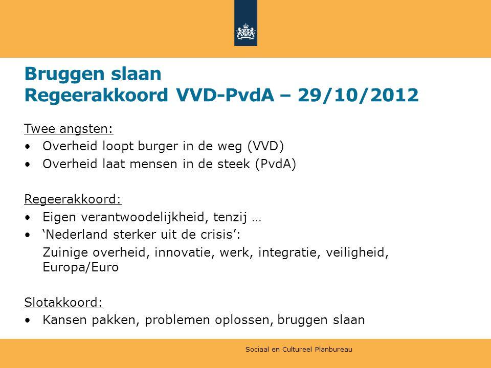 Bruggen slaan Regeerakkoord VVD-PvdA – 29/10/2012