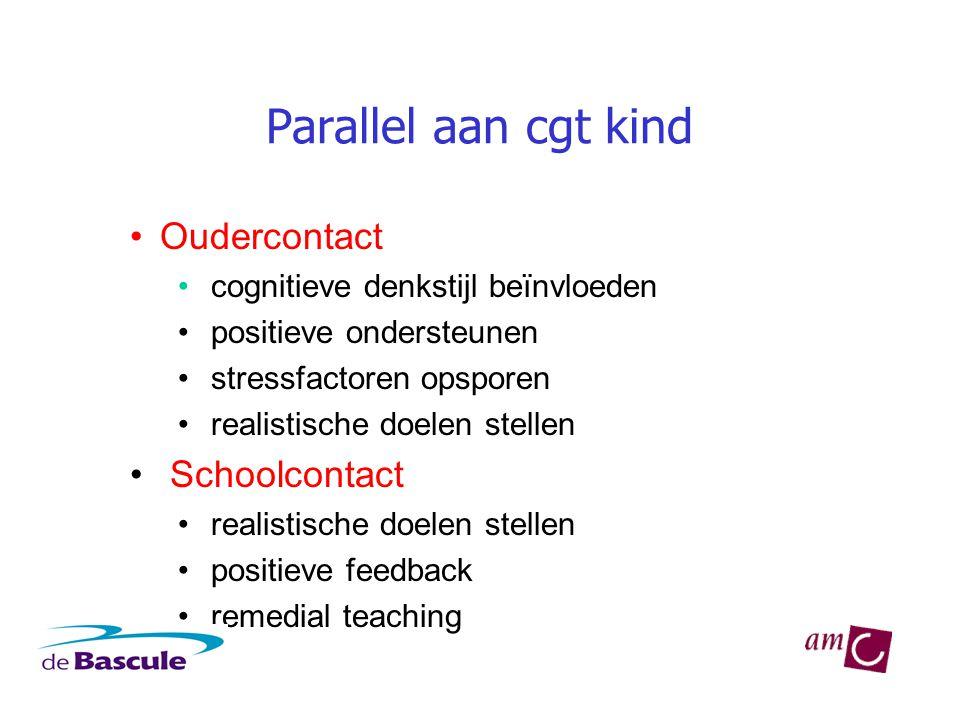 Parallel aan cgt kind Oudercontact Schoolcontact