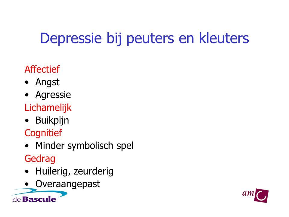 Depressie bij peuters en kleuters